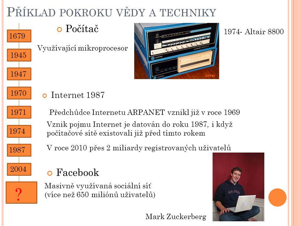 P ŘÍKLAD POKROKU VĚDY A TECHNIKY Počítač Internet 1987 Facebook 1974- Altair 8800 1679 1945 1947 1970 1971 1987 Předchůdce Internetu ARPANET vznikl již v roce 1969 Využívající mikroprocesor Vznik pojmu Internet je datován do roku 1987, i když počítačové sítě existovali již před tímto rokem 1974 Masivně využívaná sociální síť (více než 650 miliónů uživatelů) V roce 2010 přes 2 miliardy registrovaných uživatelů Mark Zuckerberg 2004