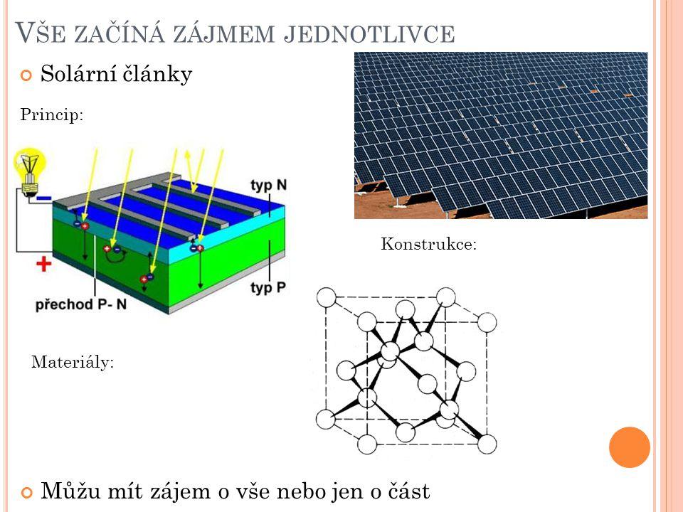 V ŠE ZAČÍNÁ ZÁJMEM JEDNOTLIVCE Solární články Princip: Konstrukce: Materiály: Můžu mít zájem o vše nebo jen o část