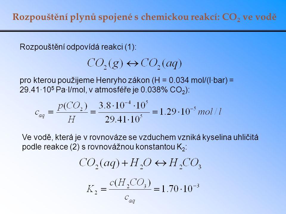 Rozpouštění plynů spojené s chemickou reakcí: CO 2 ve vodě Rozpouštění odpovídá reakci (1): pro kterou použijeme Henryho zákon (H = 0.034 mol/(l·bar) = 29.41·10 5 Pa·l/mol, v atmosféře je 0.038% CO 2 ): Ve vodě, která je v rovnováze se vzduchem vzniká kyselina uhličitá podle reakce (2) s rovnovážnou konstantou K 2 :