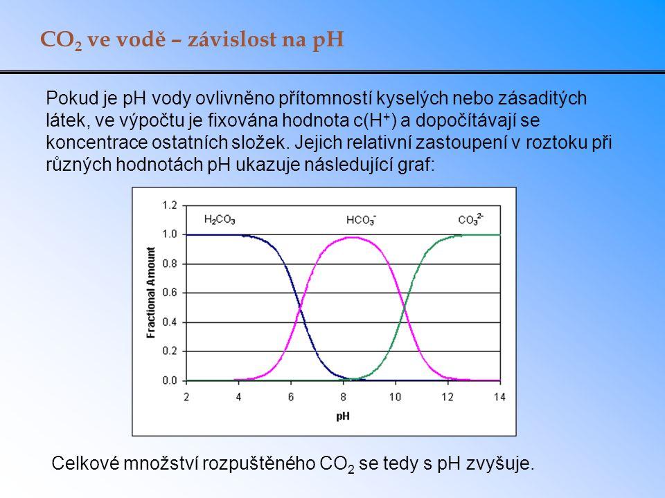 CO 2 ve vodě – závislost na pH Pokud je pH vody ovlivněno přítomností kyselých nebo zásaditých látek, ve výpočtu je fixována hodnota c(H + ) a dopočítávají se koncentrace ostatních složek.