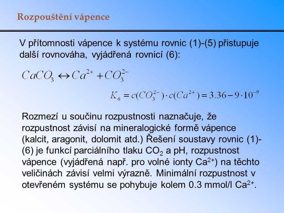 Rozpouštění vápence V přítomnosti vápence k systému rovnic (1)-(5) přistupuje další rovnováha, vyjádřená rovnicí (6): Rozmezí u součinu rozpustnosti naznačuje, že rozpustnost závisí na mineralogické formě vápence (kalcit, aragonit, dolomit atd.) Řešení soustavy rovnic (1)- (6) je funkcí parciálního tlaku CO 2 a pH, rozpustnost vápence (vyjádřená např.