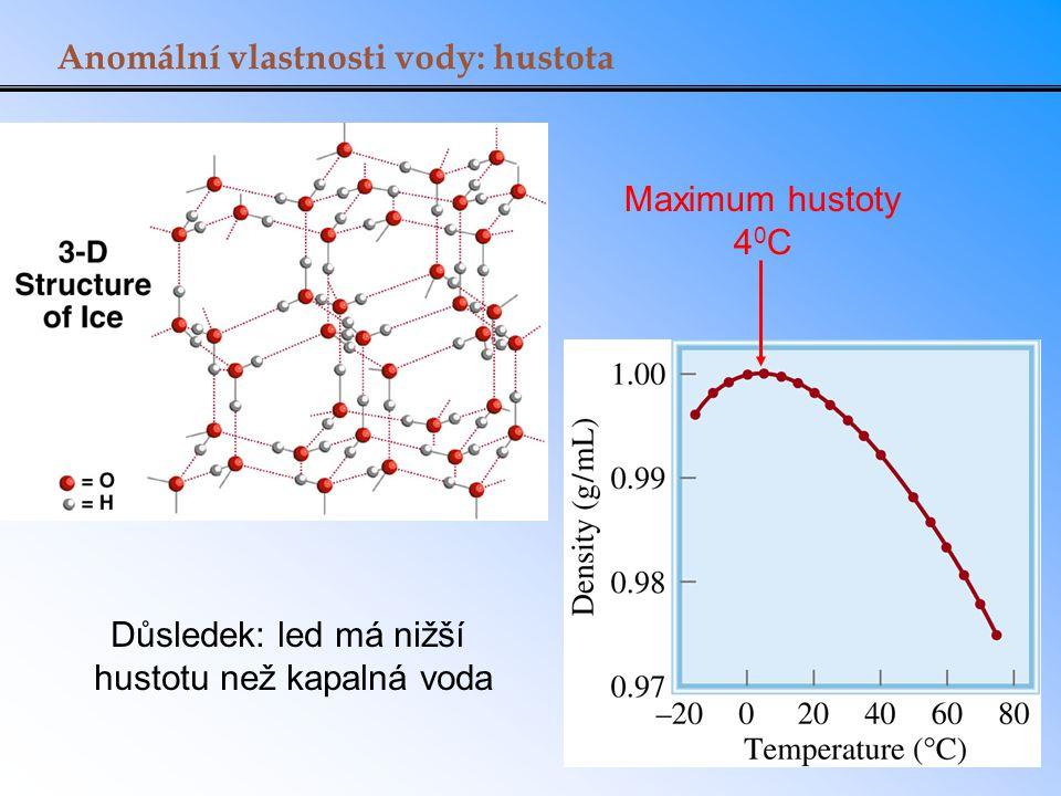 Anomální vlastnosti vody: hustota Maximum hustoty 4 0 C Důsledek: led má nižší hustotu než kapalná voda