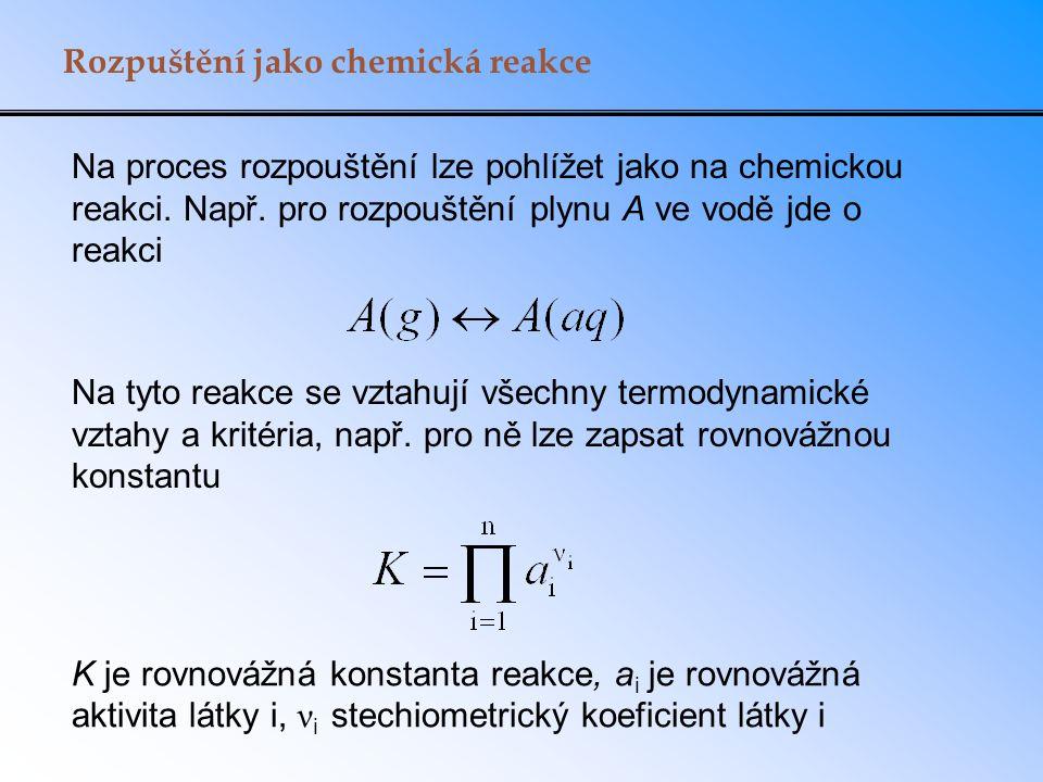 Rozpuštění jako chemická reakce Na proces rozpouštění lze pohlížet jako na chemickou reakci.