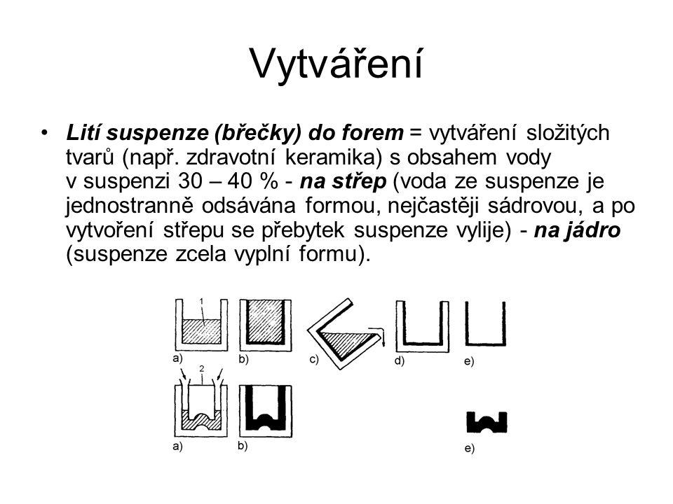 Vytváření Lití suspenze (břečky) do forem = vytváření složitých tvarů (např. zdravotní keramika) s obsahem vody v suspenzi 30 – 40 % - na střep (voda