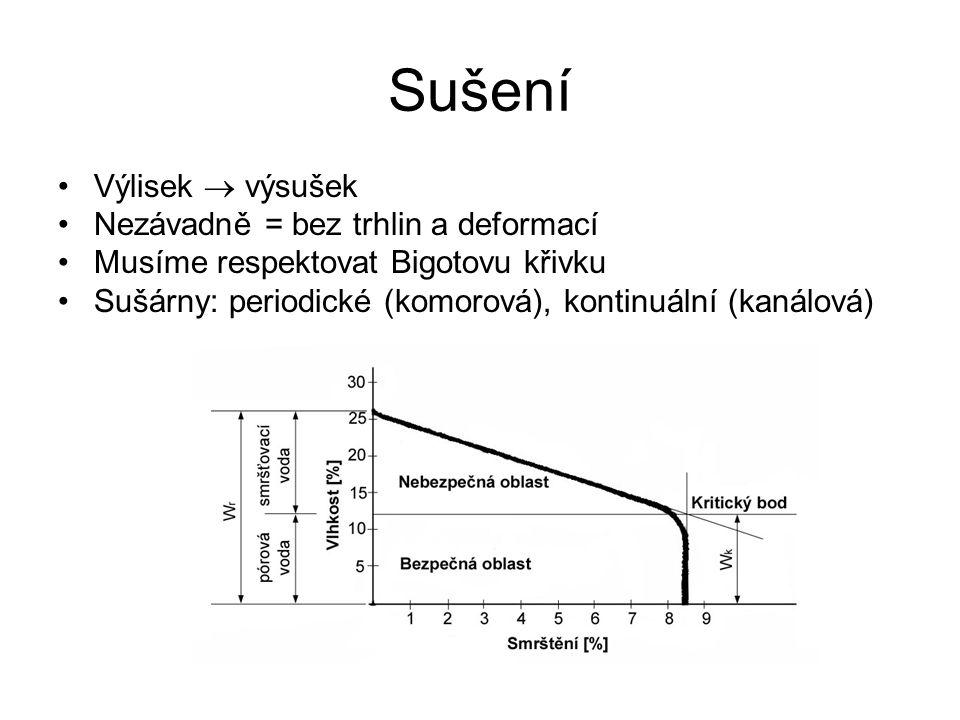 Sušení Výlisek  výsušek Nezávadně = bez trhlin a deformací Musíme respektovat Bigotovu křivku Sušárny: periodické (komorová), kontinuální (kanálová)