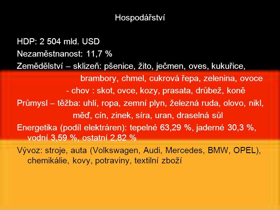 Hospodářství HDP: 2 504 mld. USD Nezaměstnanost: 11,7 % Zemědělství – sklizeň: pšenice, žito, ječmen, oves, kukuřice, brambory, chmel, cukrová řepa, z