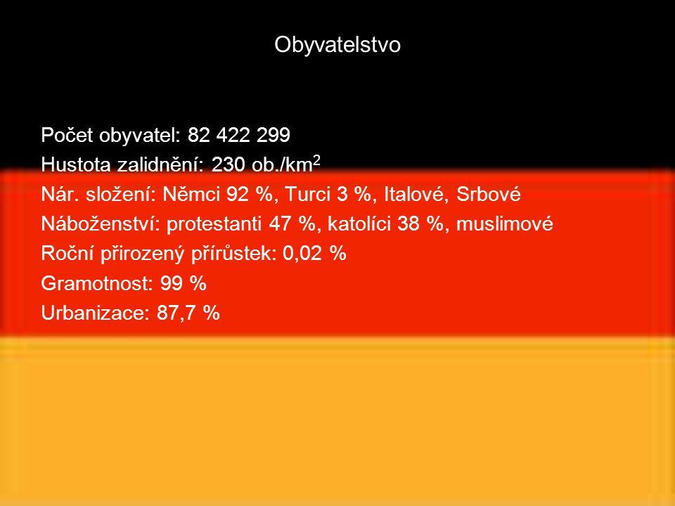 Obyvatelstvo Počet obyvatel: 82 422 299 Hustota zalidnění: 230 ob./km 2 Nár. složení: Němci 92 %, Turci 3 %, Italové, Srbové Náboženství: protestanti