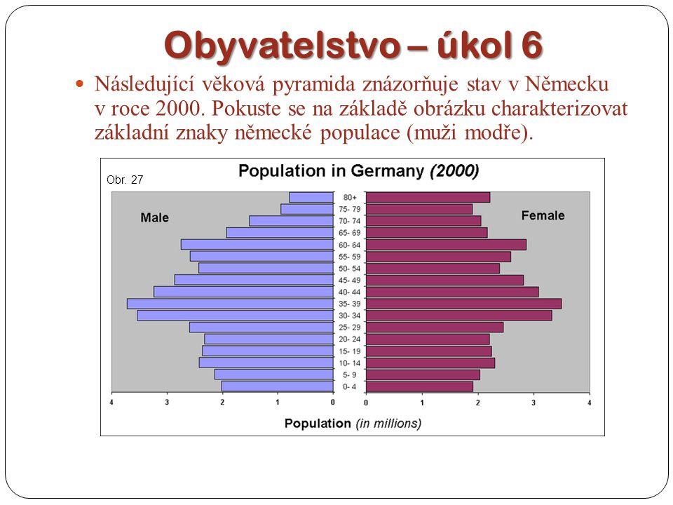 Obyvatelstvo – úkol 6 Následující věková pyramida znázorňuje stav v Německu v roce 2000. Pokuste se na základě obrázku charakterizovat základní znaky