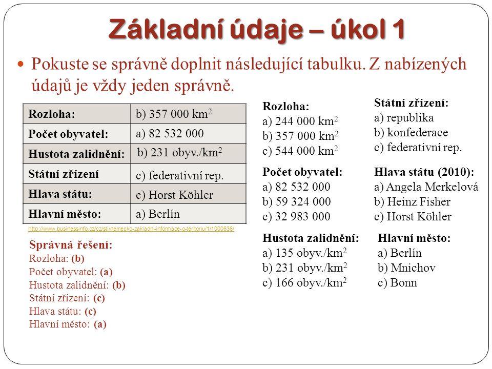 Základní údaje – úkol 1 Pokuste se správně doplnit následující tabulku. Z nabízených údajů je vždy jeden správně. Rozloha: Počet obyvatel: Hustota zal