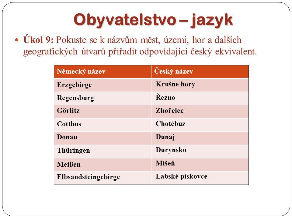Obyvatelstvo – jazyk Úkol 9: Pokuste se k názvům měst, území, hor a dalších geografických útvarů přiřadit odpovídající český ekvivalent. Německý název