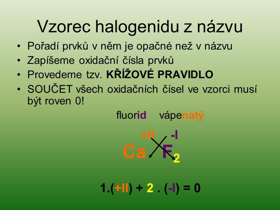 Vzorec halogenidu z názvu Pořadí prvků v něm je opačné než v názvu Zapíšeme oxidační čísla prvků Provedeme tzv.