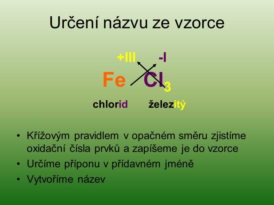 Určení názvu ze vzorce +III -I Fe Cl 3 chlorid železitý Křížovým pravidlem v opačném směru zjistíme oxidační čísla prvků a zapíšeme je do vzorce Určíme příponu v přídavném jméně Vytvoříme název