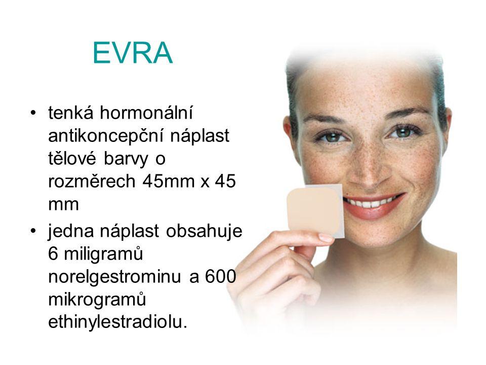 EVRA tenká hormonální antikoncepční náplast tělové barvy o rozměrech 45mm x 45 mm jedna náplast obsahuje 6 miligramů norelgestrominu a 600 mikrogramů