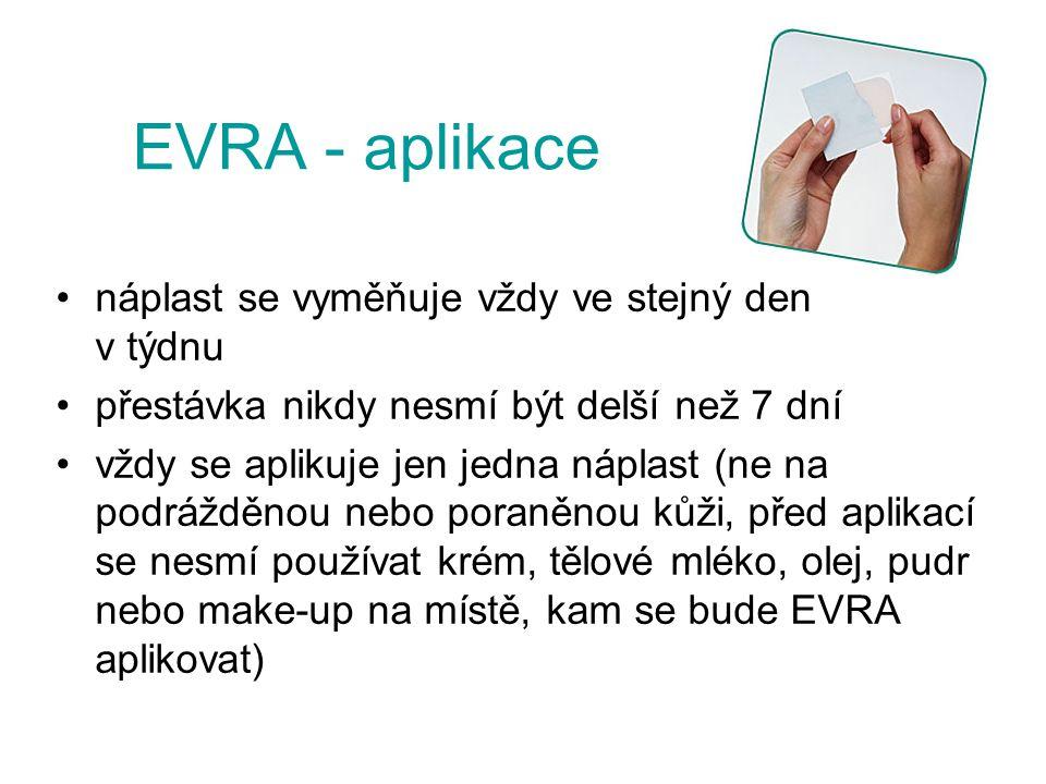EVRA - aplikace náplast se vyměňuje vždy ve stejný den v týdnu přestávka nikdy nesmí být delší než 7 dní vždy se aplikuje jen jedna náplast (ne na pod