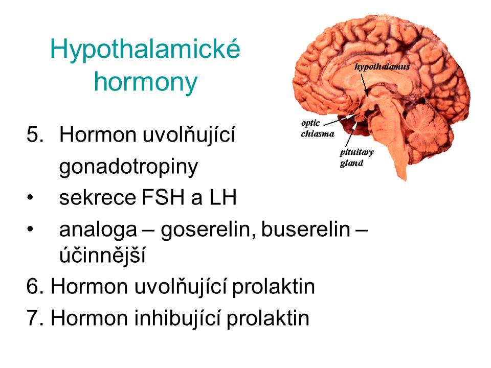 Hypothalamické hormony 5.Hormon uvolňující gonadotropiny sekrece FSH a LH analoga – goserelin, buserelin – účinnější 6. Hormon uvolňující prolaktin 7.