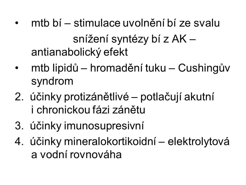 mtb bí – stimulace uvolnění bí ze svalu snížení syntézy bí z AK – antianabolický efekt mtb lipidů – hromadění tuku – Cushingův syndrom 2. účinky proti