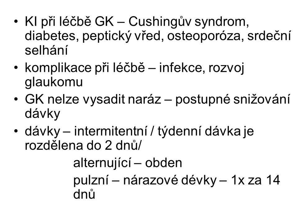KI při léčbě GK – Cushingův syndrom, diabetes, peptický vřed, osteoporóza, srdeční selhání komplikace při léčbě – infekce, rozvoj glaukomu GK nelze vy