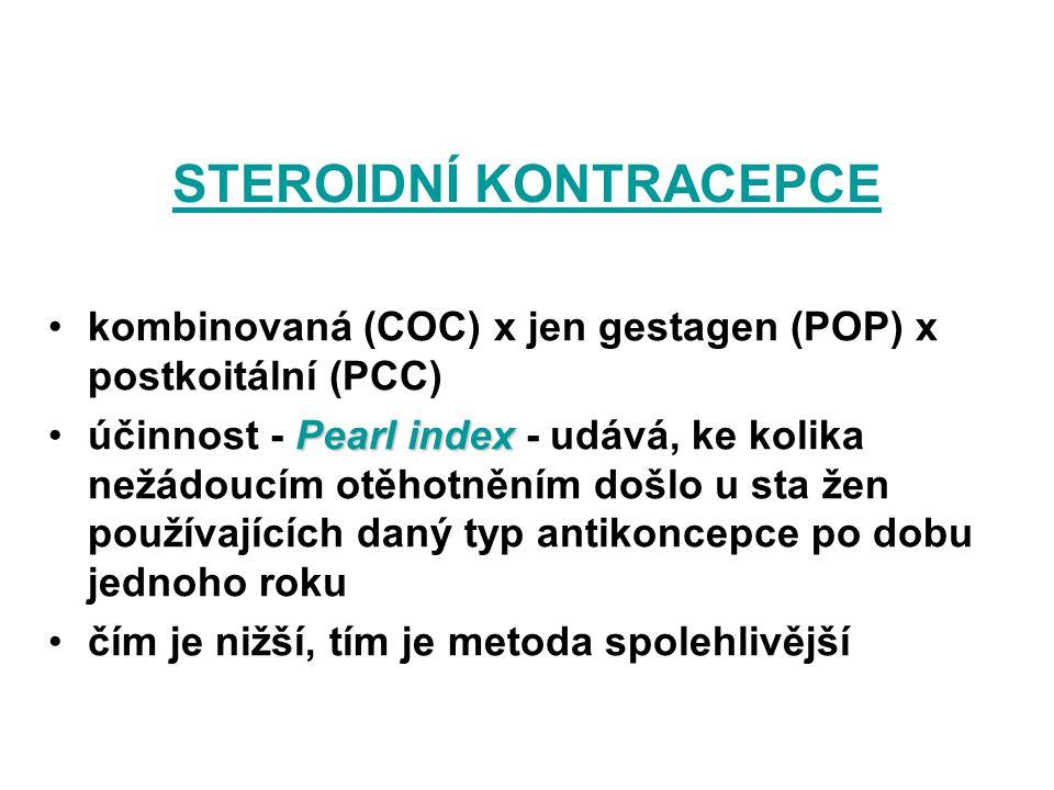 STEROIDNÍ KONTRACEPCE kombinovaná (COC) x jen gestagen (POP) x postkoitální (PCC) Pearl indexúčinnost - Pearl index - udává, ke kolika nežádoucím otěh