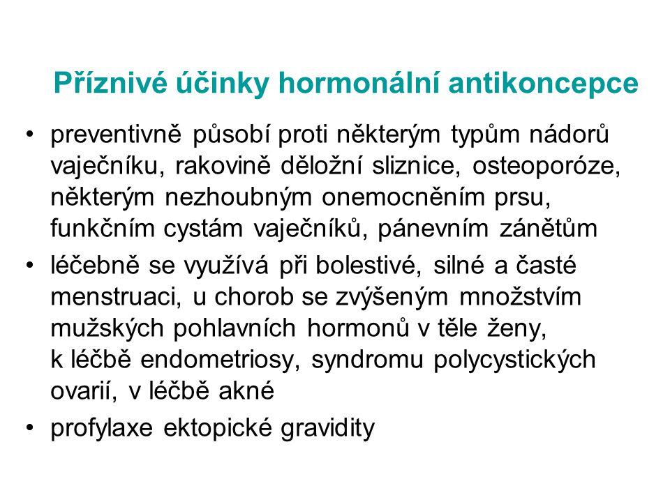 Příznivé účinky hormonální antikoncepce preventivně působí proti některým typům nádorů vaječníku, rakovině děložní sliznice, osteoporóze, některým nez