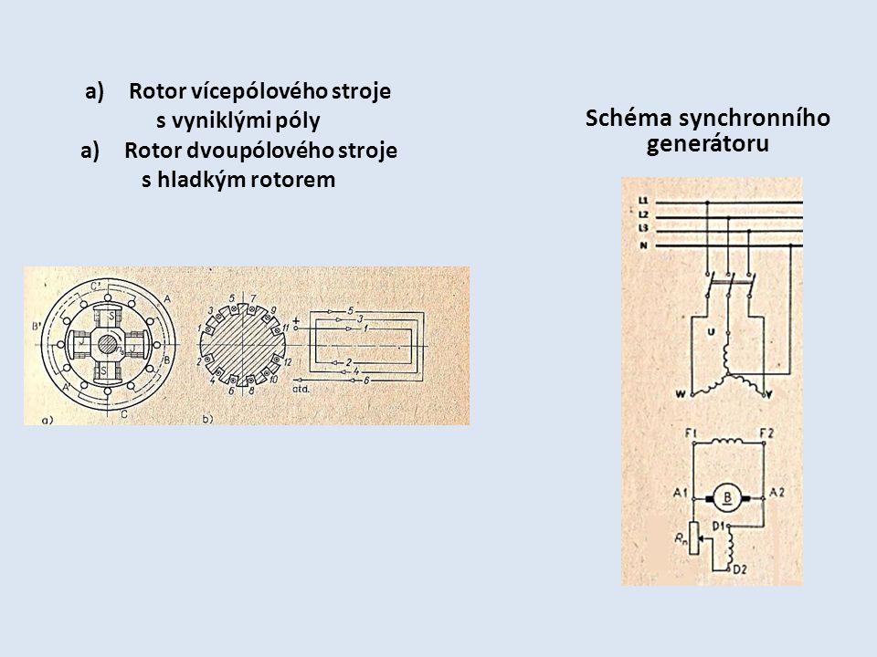 a)Rotor vícepólového stroje s vyniklými póly a)Rotor dvoupólového stroje s hladkým rotorem Schéma synchronního generátoru