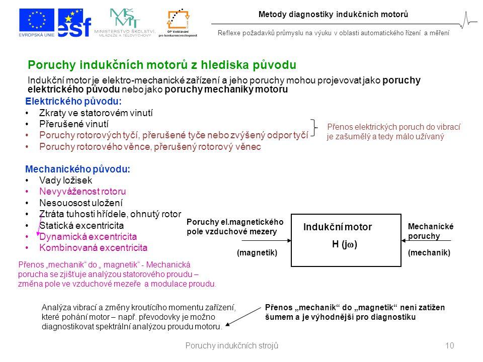 Reflexe požadavků průmyslu na výuku v oblasti automatického řízení a měření 10 Elektrického původu: Zkraty ve statorovém vinutí Přerušené vinutí Poruc