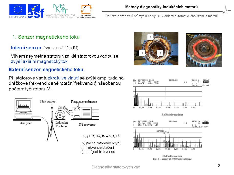Reflexe požadavků průmyslu na výuku v oblasti automatického řízení a měření 12 Interní senzor (pouze u větších IM) Vlivem asymetrie statoru vzniklé st