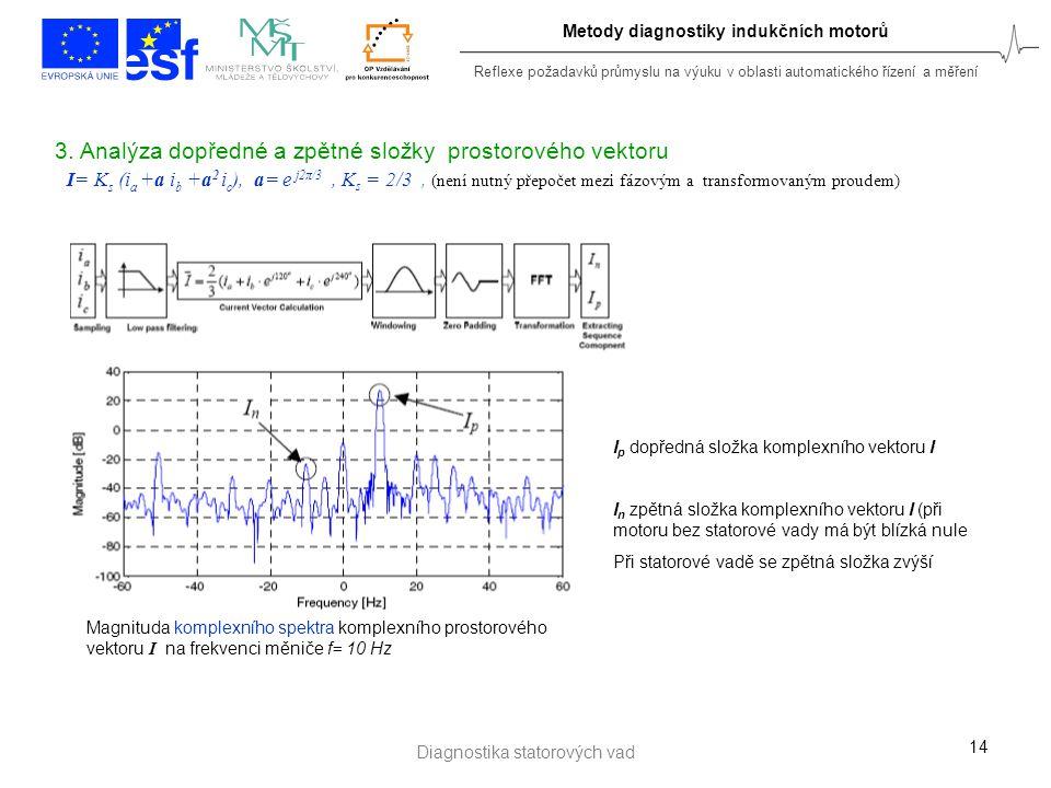 Reflexe požadavků průmyslu na výuku v oblasti automatického řízení a měření Metody diagnostiky indukčních motorů 14 3. Analýza dopředné a zpětné složk