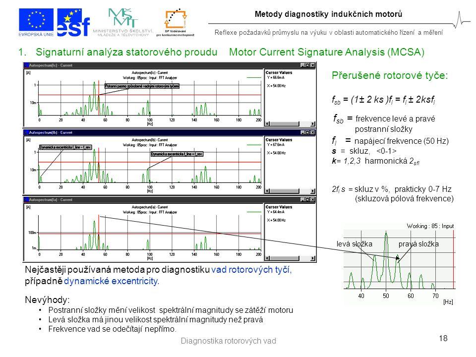 Reflexe požadavků průmyslu na výuku v oblasti automatického řízení a měření Metody diagnostiky indukčních motorů 1.Signaturní analýza statorového prou