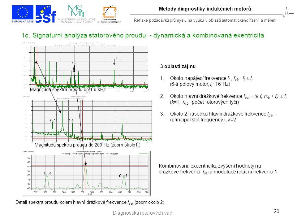 Reflexe požadavků průmyslu na výuku v oblasti automatického řízení a měření Metody diagnostiky indukčních motorů Diagnostika rotorových vad 20 1c.Sign