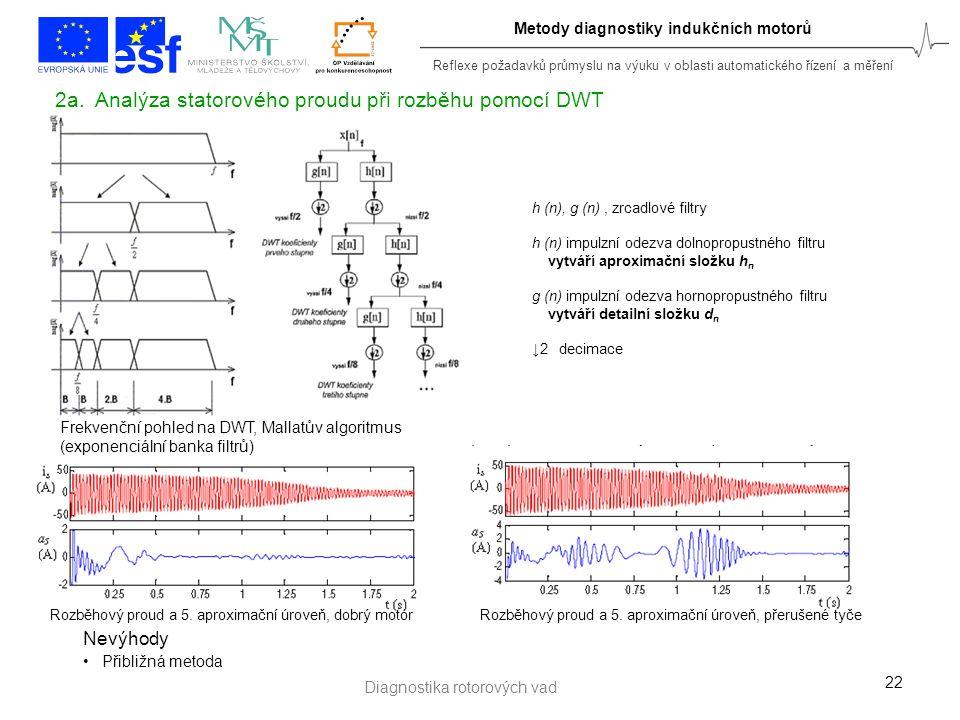Reflexe požadavků průmyslu na výuku v oblasti automatického řízení a měření Metody diagnostiky indukčních motorů 22 h (n), g (n), zrcadlové filtry h (