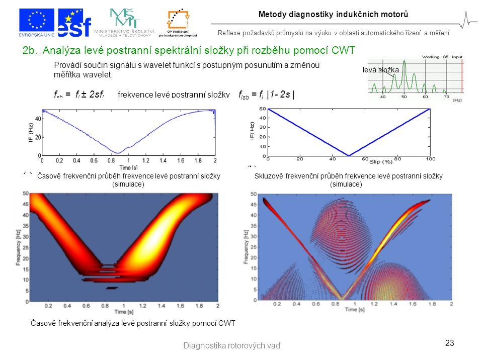 Reflexe požadavků průmyslu na výuku v oblasti automatického řízení a měření Metody diagnostiky indukčních motorů 23 Provádí součin signálu s wavelet f