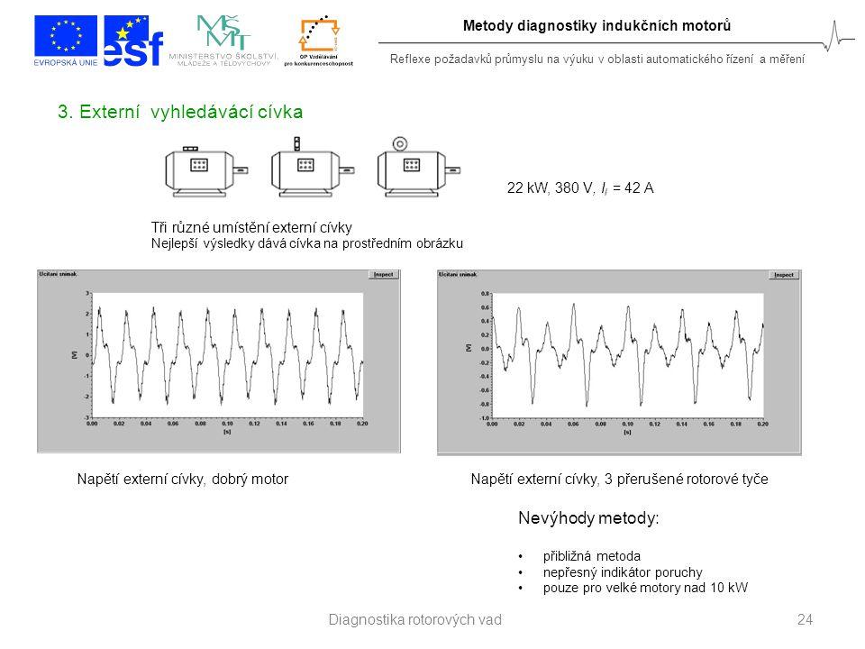 Reflexe požadavků průmyslu na výuku v oblasti automatického řízení a měření Metody diagnostiky indukčních motorů 24 3. Externí vyhledávácí cívka Tři r