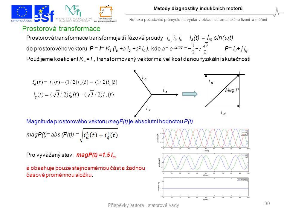 Reflexe požadavků průmyslu na výuku v oblasti automatického řízení a měření Metody diagnostiky indukčních motorů 30 Prostorová transformace transformu
