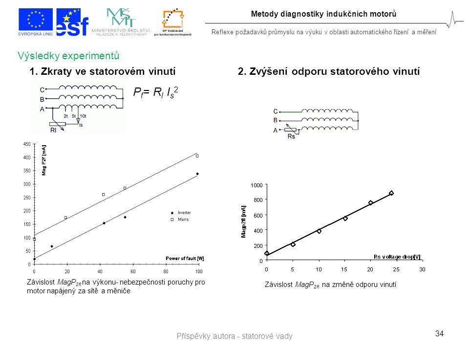 Reflexe požadavků průmyslu na výuku v oblasti automatického řízení a měření Metody diagnostiky indukčních motorů 34 Výsledky experimentů Pf= Rl Is2Pf=