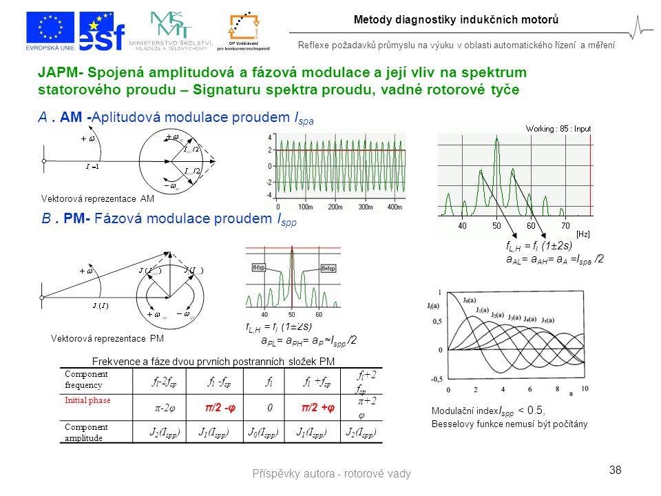 Reflexe požadavků průmyslu na výuku v oblasti automatického řízení a měření Metody diagnostiky indukčních motorů 38 JAPM- Spojená amplitudová a fázová