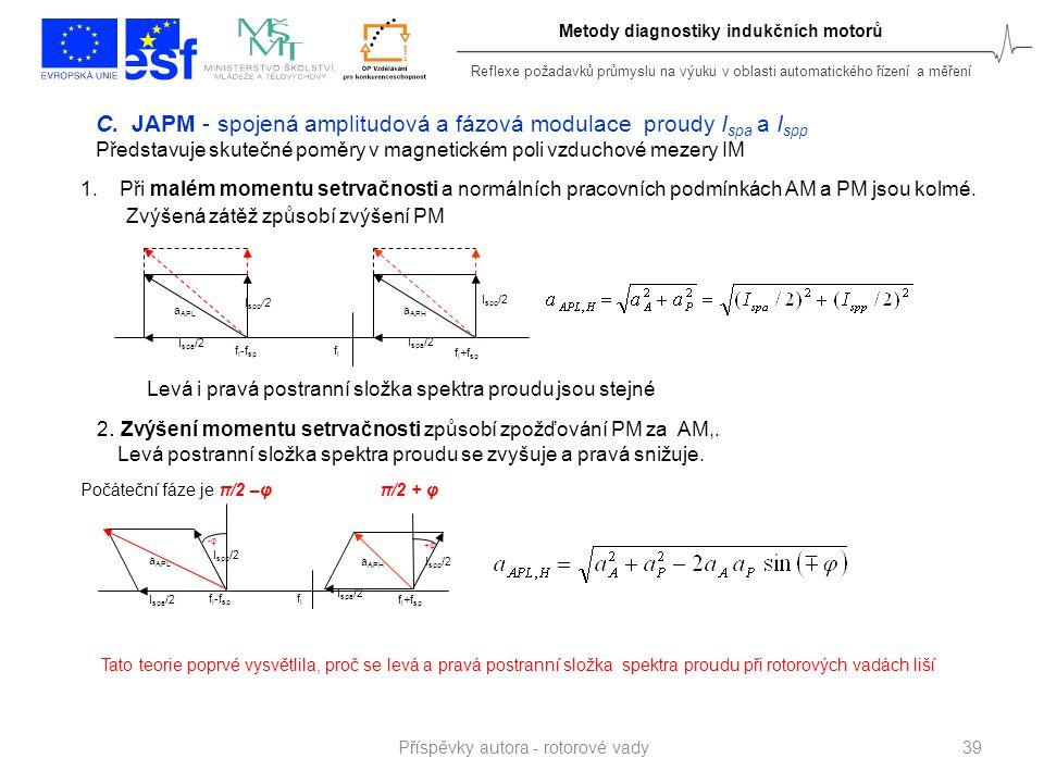 Reflexe požadavků průmyslu na výuku v oblasti automatického řízení a měření Metody diagnostiky indukčních motorů 39 C. JAPM - spojená amplitudová a fá