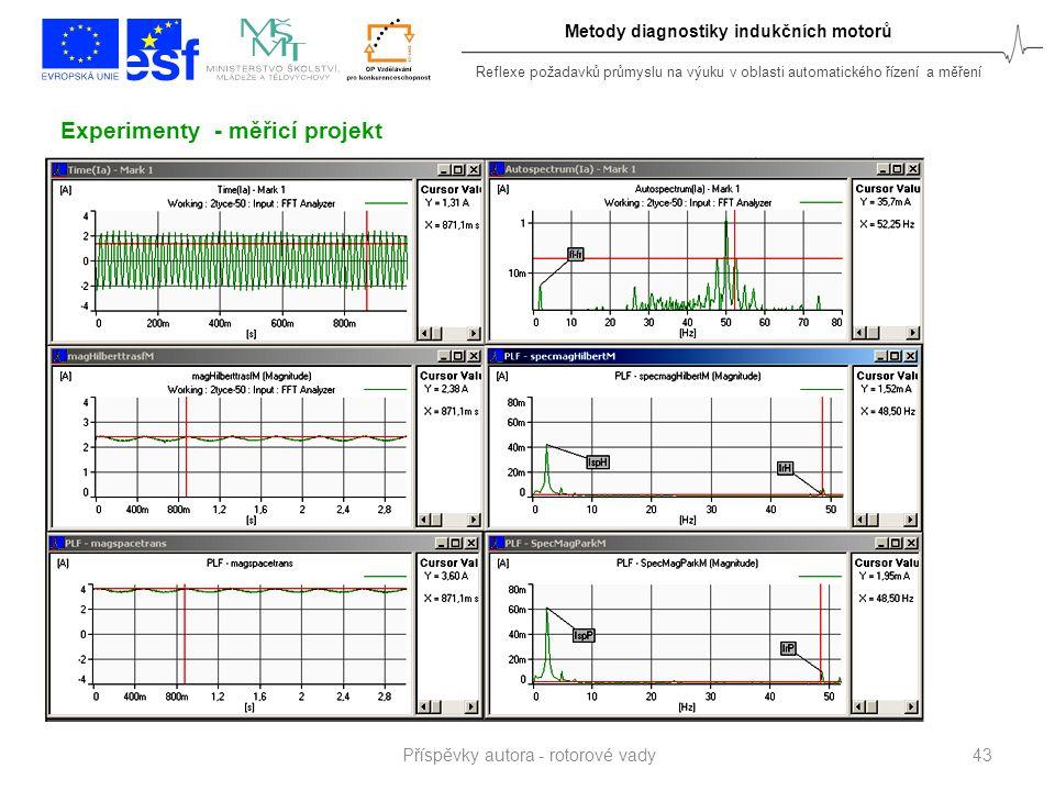 Reflexe požadavků průmyslu na výuku v oblasti automatického řízení a měření Metody diagnostiky indukčních motorů 43 Experimenty - měřicí projekt Přísp