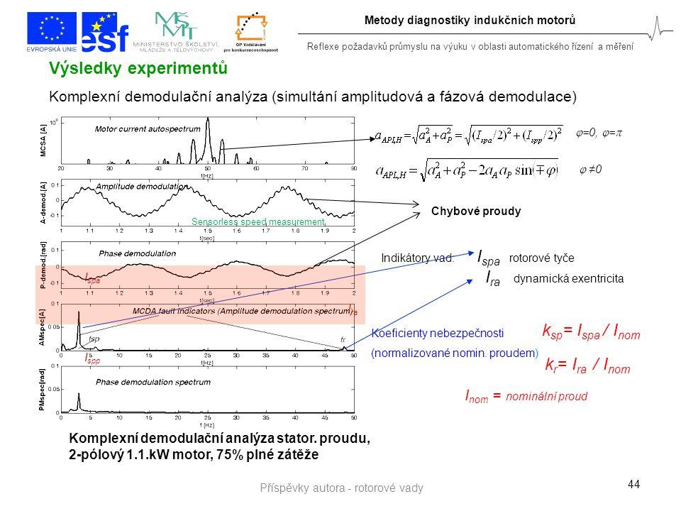 Reflexe požadavků průmyslu na výuku v oblasti automatického řízení a měření Metody diagnostiky indukčních motorů 44 Indikátory vad: I spa rotorové tyč