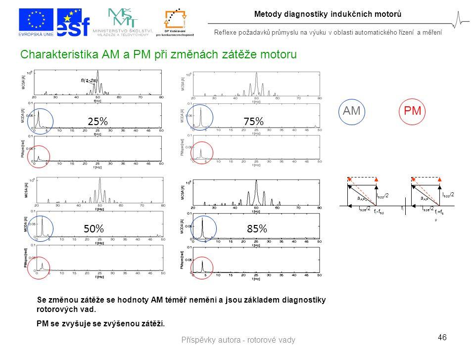 Reflexe požadavků průmyslu na výuku v oblasti automatického řízení a měření Metody diagnostiky indukčních motorů 46 Charakteristika AM a PM při změnác