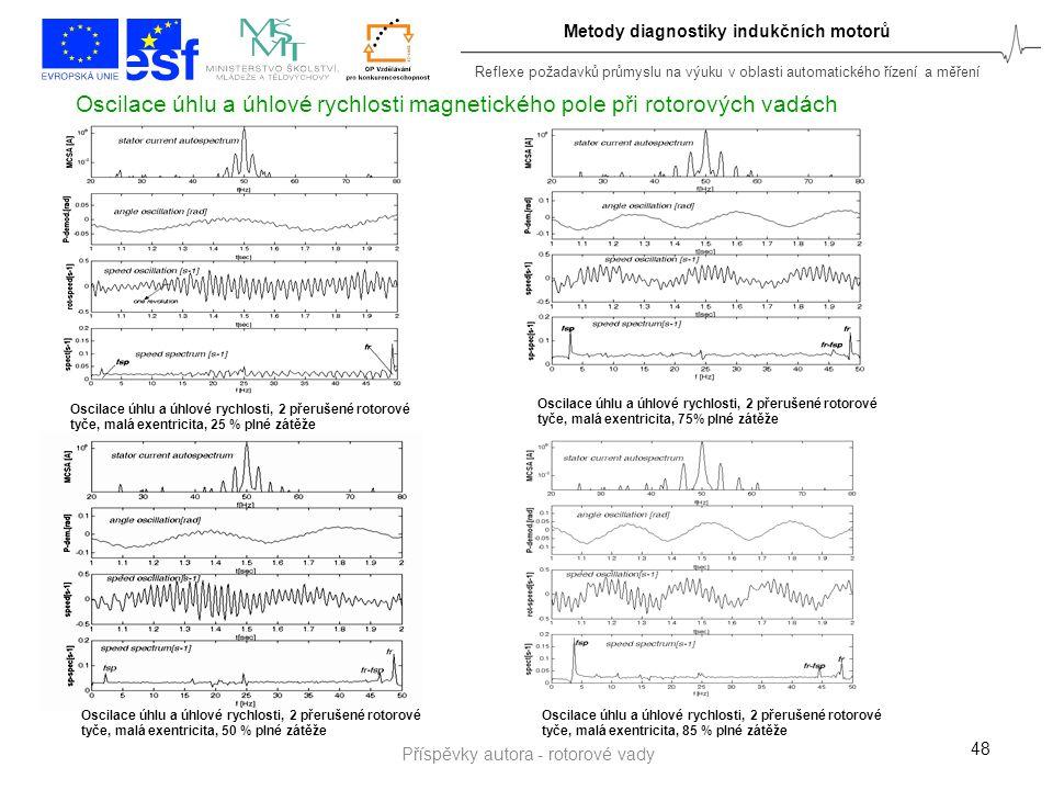 Reflexe požadavků průmyslu na výuku v oblasti automatického řízení a měření Metody diagnostiky indukčních motorů 48 Oscilace úhlu a úhlové rychlosti m
