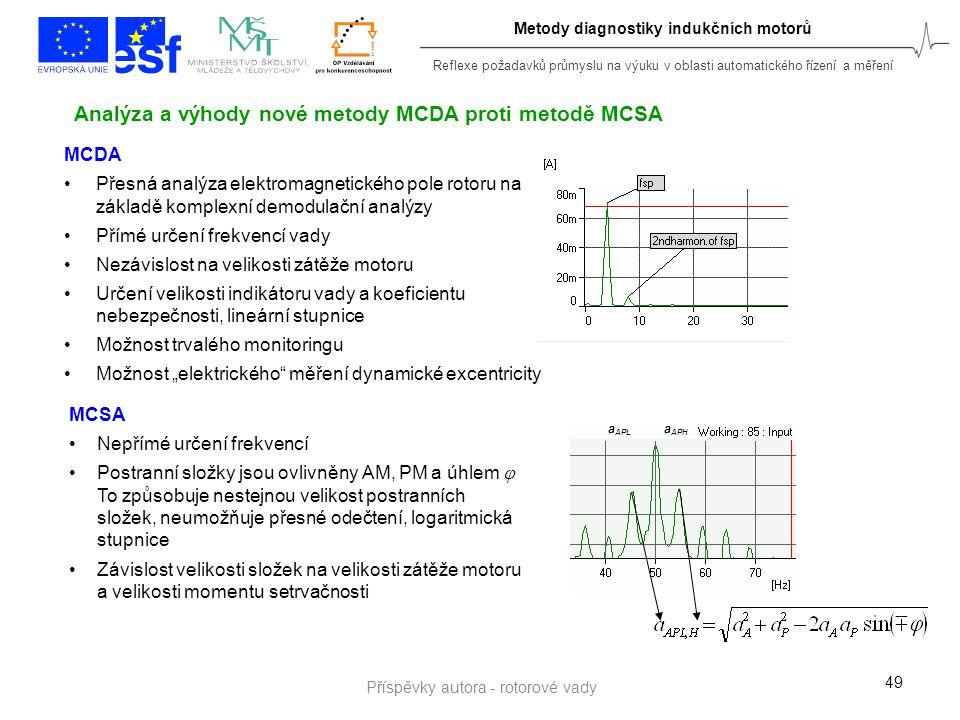 Reflexe požadavků průmyslu na výuku v oblasti automatického řízení a měření Metody diagnostiky indukčních motorů 49 Analýza a výhody nové metody MCDA
