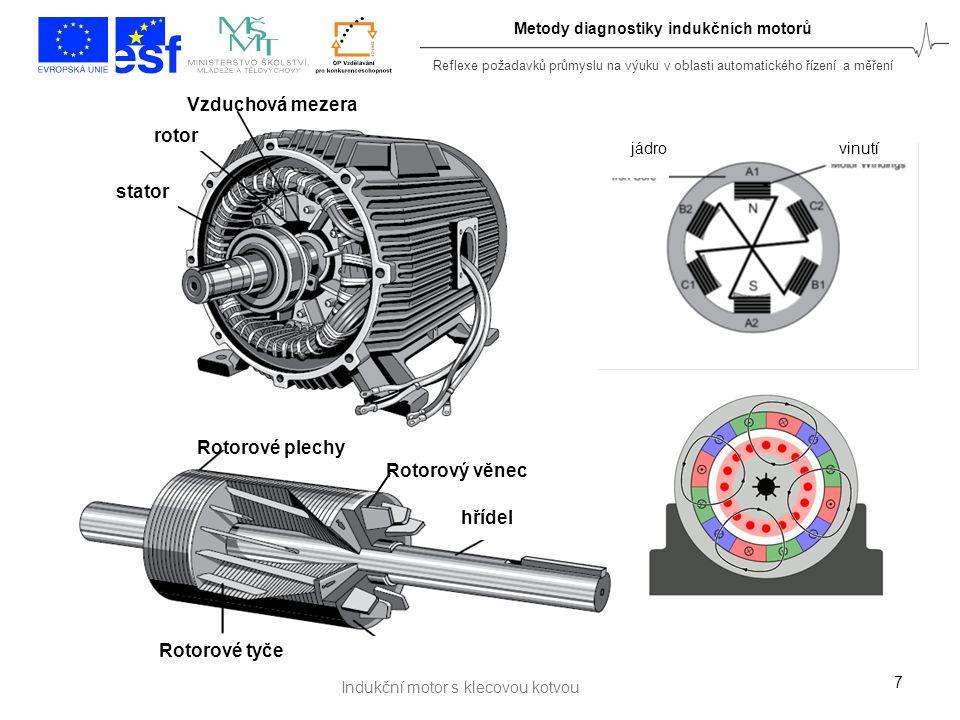 Reflexe požadavků průmyslu na výuku v oblasti automatického řízení a měření Metody diagnostiky indukčních motorů 1.Signaturní analýza statorového proudu Motor Current Signature Analysis (MCSA) Nejčastěji používaná metoda pro diagnostiku vad rotorových tyčí, případně dynamické excentricity.