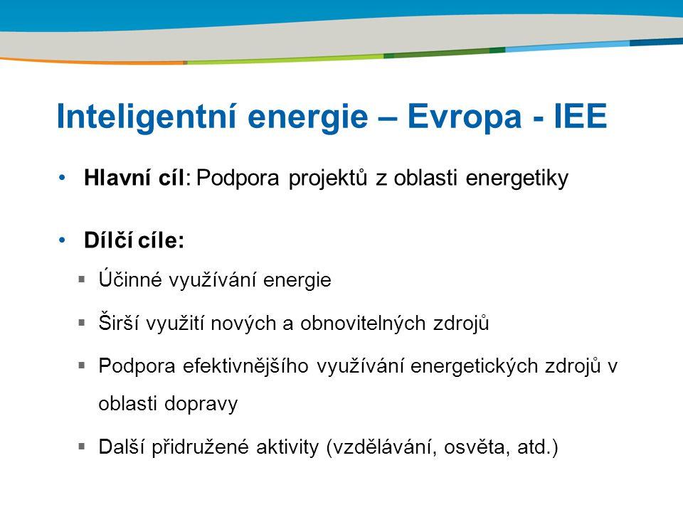 Title of the presentation | Date | Inteligentní energie – Evropa - IEE Hlavní cíl: Podpora projektů z oblasti energetiky Dílčí cíle:  Účinné využívání energie  Širší využití nových a obnovitelných zdrojů  Podpora efektivnějšího využívání energetických zdrojů v oblasti dopravy  Další přidružené aktivity (vzdělávání, osvěta, atd.)