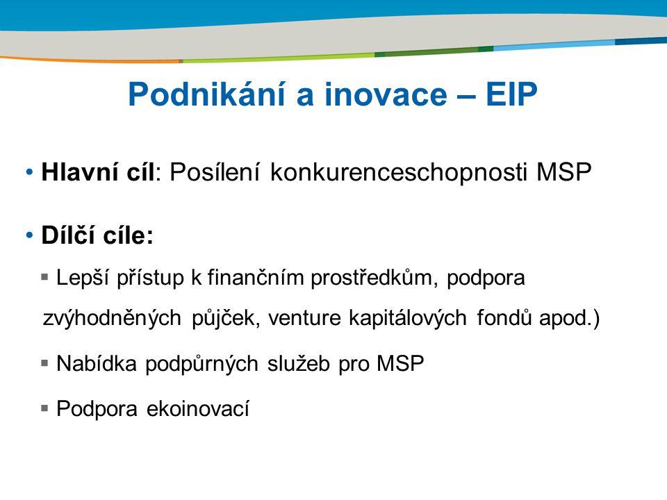 Title of the presentation | Date | Podnikání a inovace – EIP Hlavní cíl: Posílení konkurenceschopnosti MSP Dílčí cíle:  Lepší přístup k finančním prostředkům, podpora zvýhodněných půjček, venture kapitálových fondů apod.)  Nabídka podpůrných služeb pro MSP  Podpora ekoinovací