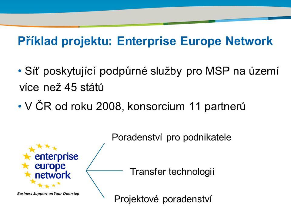 Title of the presentation | Date | Příklad projektu: Enterprise Europe Network Síť poskytující podpůrné služby pro MSP na území více než 45 států V ČR od roku 2008, konsorcium 11 partnerů Poradenství pro podnikatele Transfer technologií Projektové poradenství