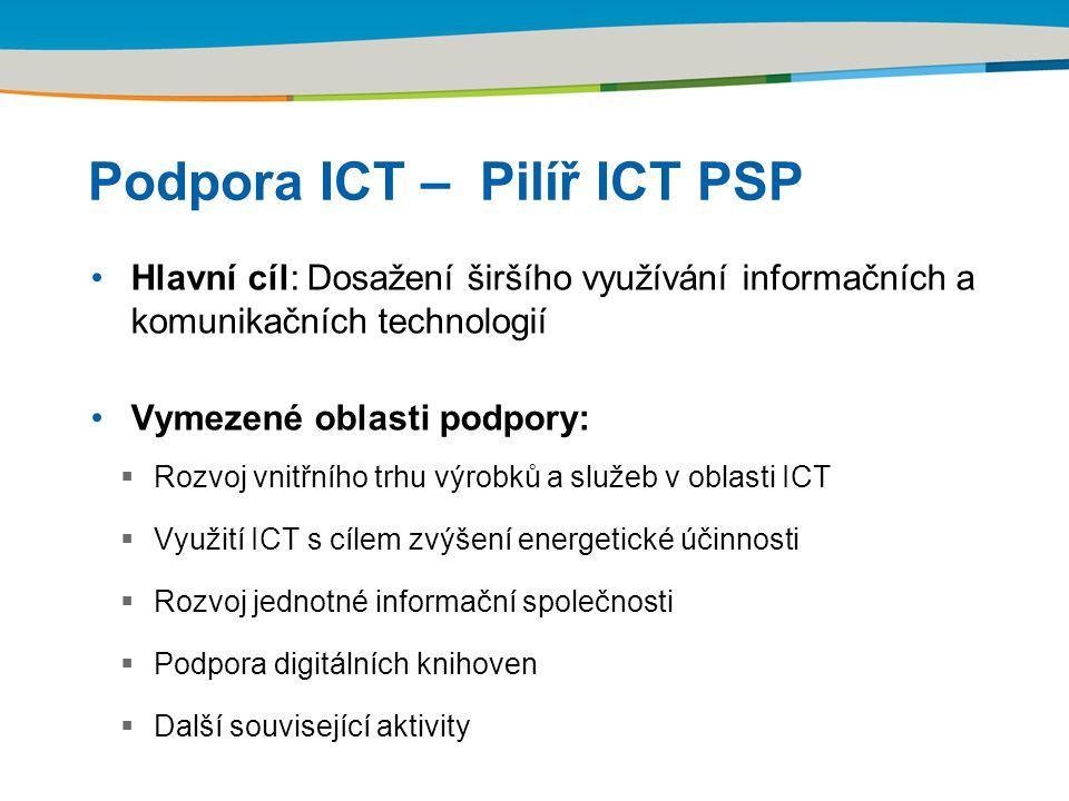 Title of the presentation | Date | Podpora ICT – Pilíř ICT PSP Hlavní cíl: Dosažení širšího využívání informačních a komunikačních technologií Vymezené oblasti podpory:  Rozvoj vnitřního trhu výrobků a služeb v oblasti ICT  Využití ICT s cílem zvýšení energetické účinnosti  Rozvoj jednotné informační společnosti  Podpora digitálních knihoven  Další související aktivity