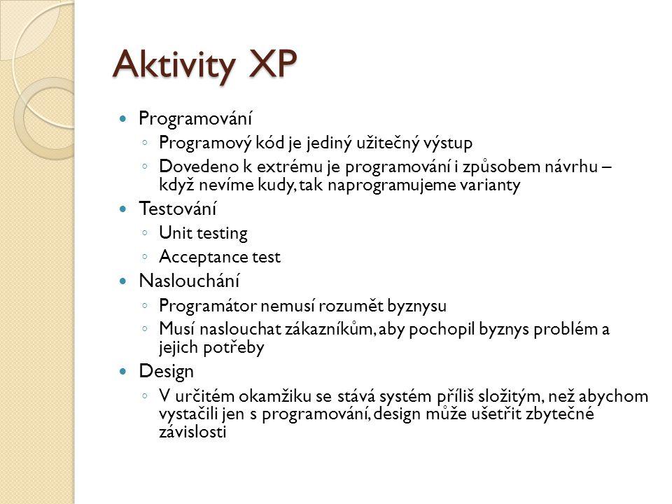 Aktivity XP Programování ◦ Programový kód je jediný užitečný výstup ◦ Dovedeno k extrému je programování i způsobem návrhu – když nevíme kudy, tak nap