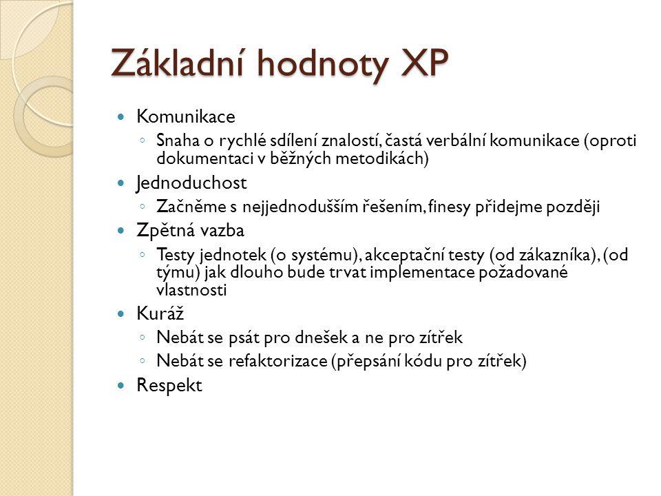 Základní hodnoty XP Komunikace ◦ Snaha o rychlé sdílení znalostí, častá verbální komunikace (oproti dokumentaci v běžných metodikách) Jednoduchost ◦ Z