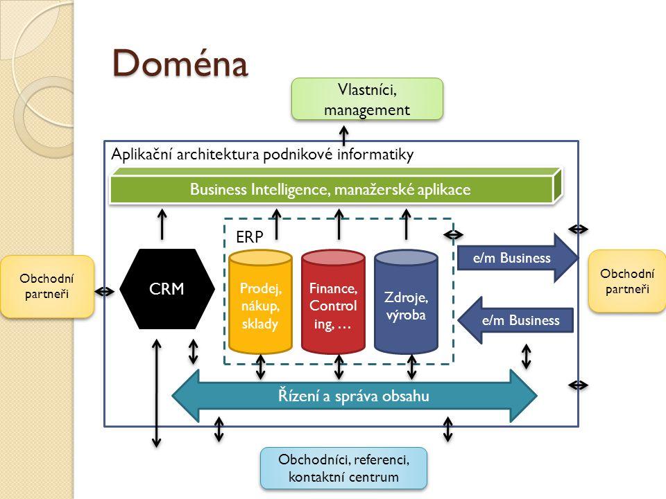 Doména Řízení a správa obsahu ERP Prodej, nákup, sklady Finance, Control ing, … Zdroje, výroba Aplikační architektura podnikové informatiky Business I