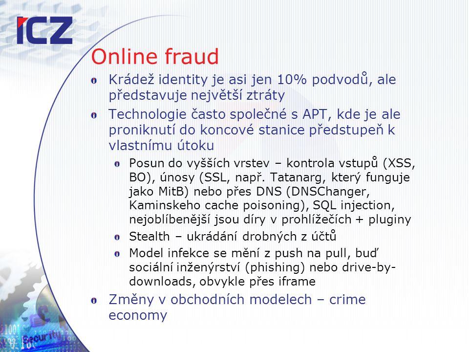 Online fraud Krádež identity je asi jen 10% podvodů, ale představuje největší ztráty Technologie často společné s APT, kde je ale proniknutí do koncov